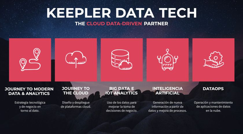 Keepler Data Tech es una empresa de software especializada en el diseño, construcción y operación de Productos de Datos